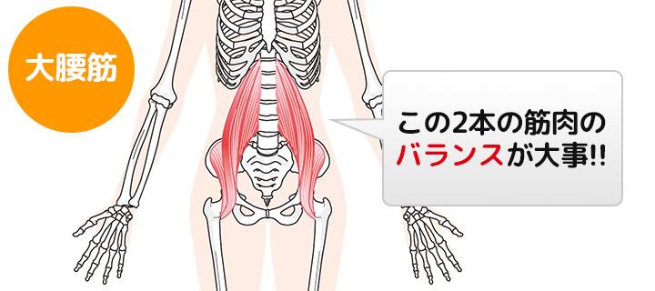 腰痛画像1
